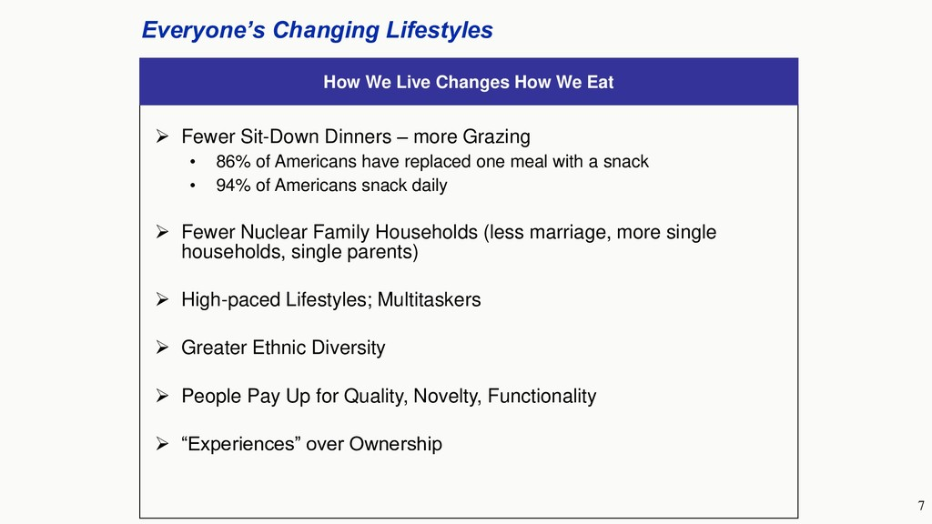 7 Everyone's Changing Lifestyles How We Live Ch...