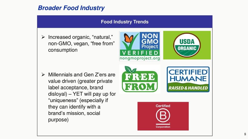 8 Broader Food Industry Food Industry Trends ➢ ...