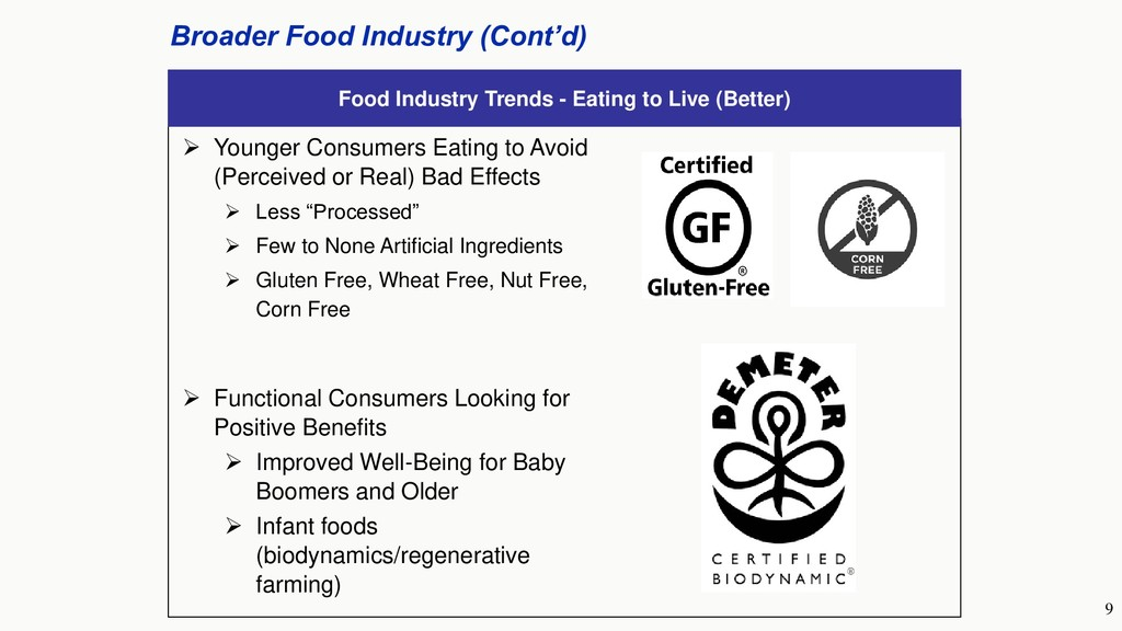 9 Broader Food Industry (Cont'd) Food Industry ...