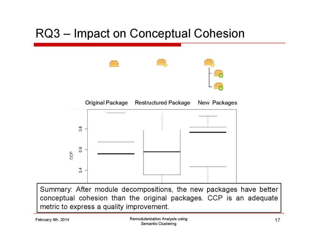 RQ3 – Impact on Conceptual Cohesion Original Pa...