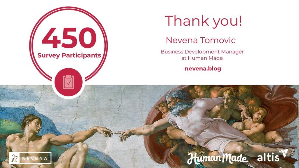 450 Survey Participants nevena.blog Nevena Tomo...
