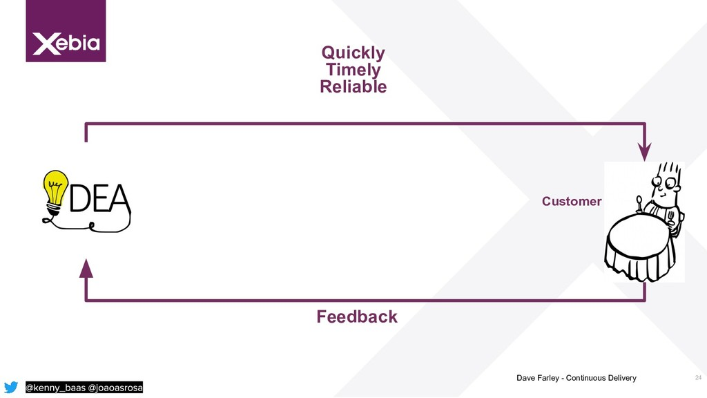 24 Dave Farley - Continuous Delivery Feedback Q...
