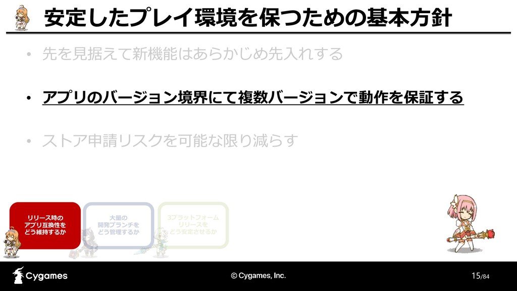 15/84 安定したプレイ環境を保つための基本方針 • アプリのバージョン境界にて複数バージョ...