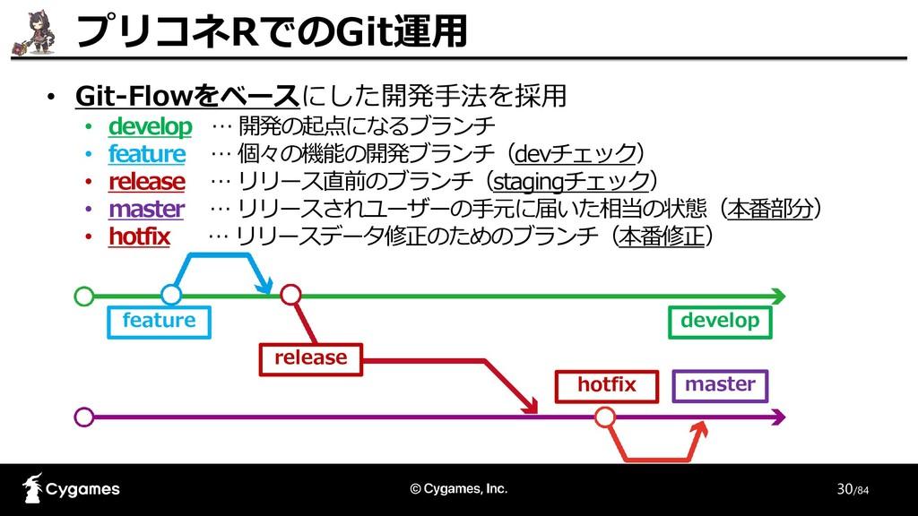 • Git-Flowをベースにした開発手法を採用 • develop … 開発の起点になるブラ...
