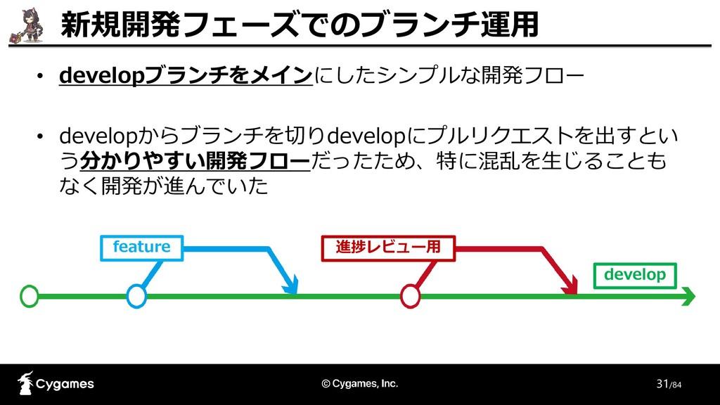 31/84 • developブランチをメインにしたシンプルな開発フロー • developか...