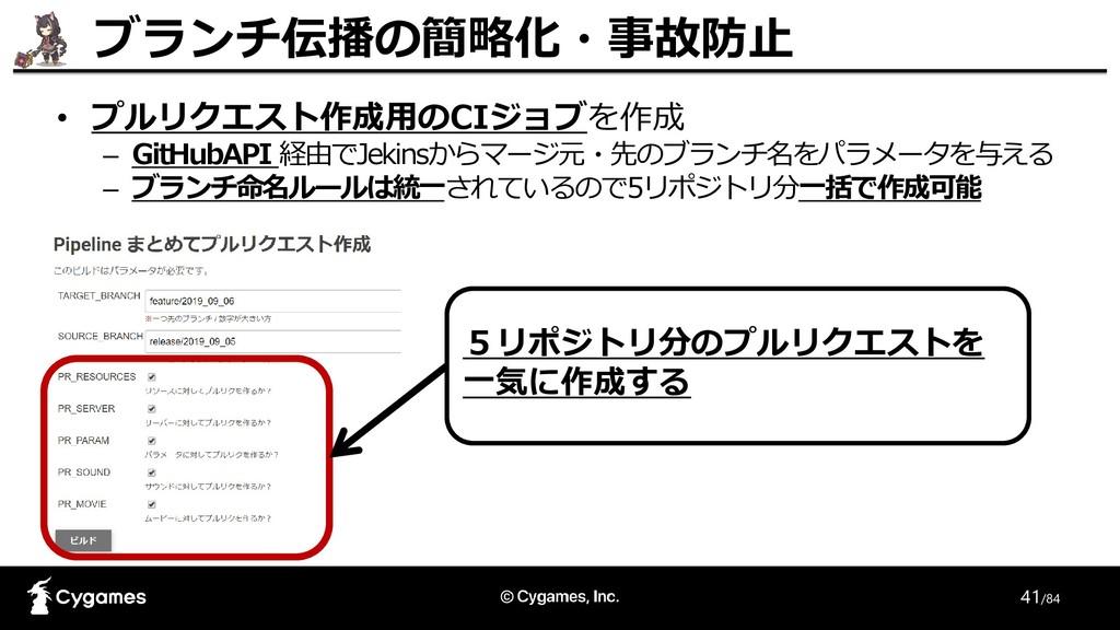 41/84 • プルリクエスト作成用のCIジョブを作成 – GitHubAPI 経由でJeki...