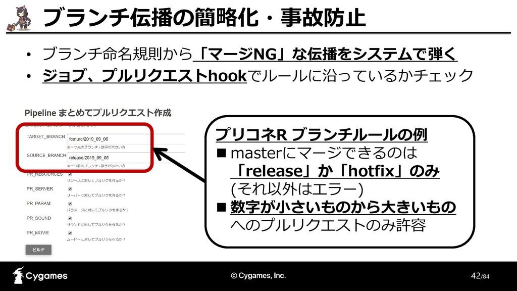 プリコネR ブランチルールの例 ◼ masterにマージできるのは 「release」か「ho...