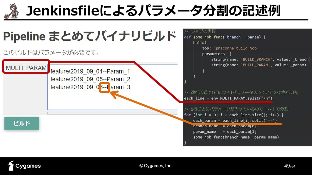49/84 Jenkinsfileによるパラメータ分割の記述例