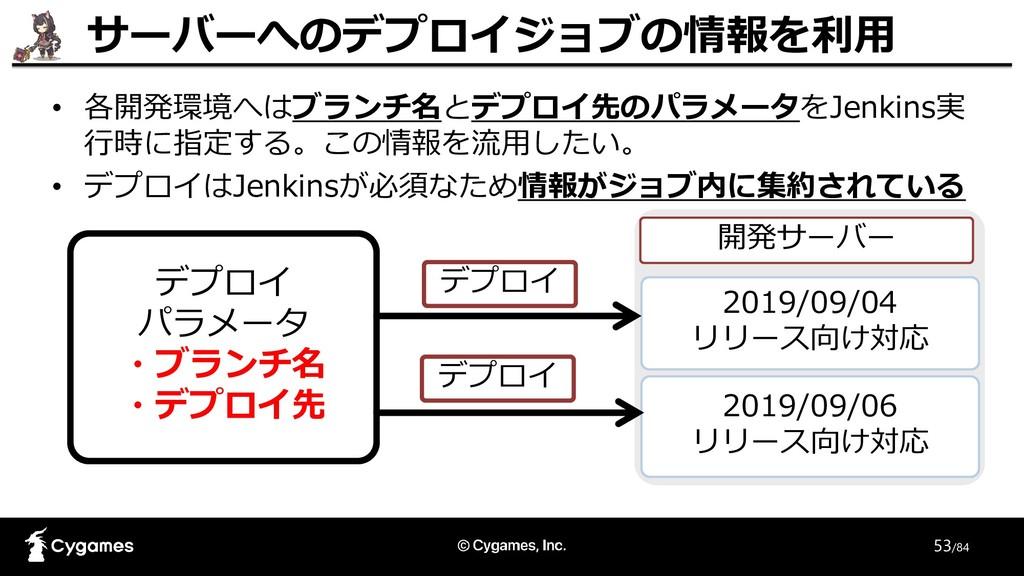 53/84 • 各開発環境へはブランチ名とデプロイ先のパラメータをJenkins実 行時に指定...
