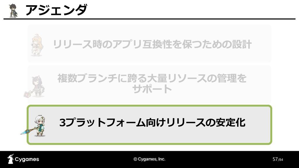 57/84 3プラットフォーム向けリリースの安定化 アジェンダ