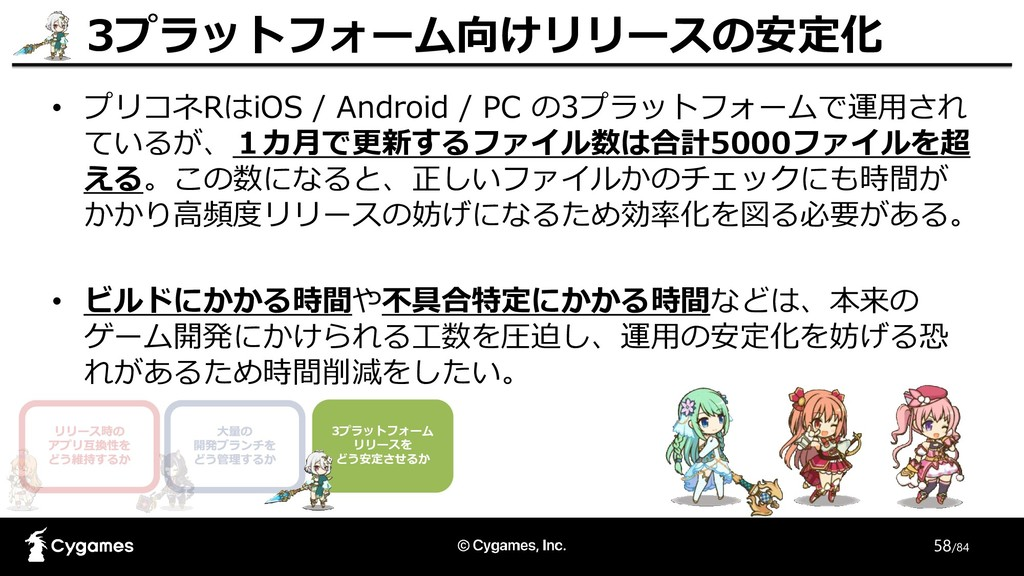 58/84 3プラットフォーム向けリリースの安定化 • プリコネRはiOS / Android...