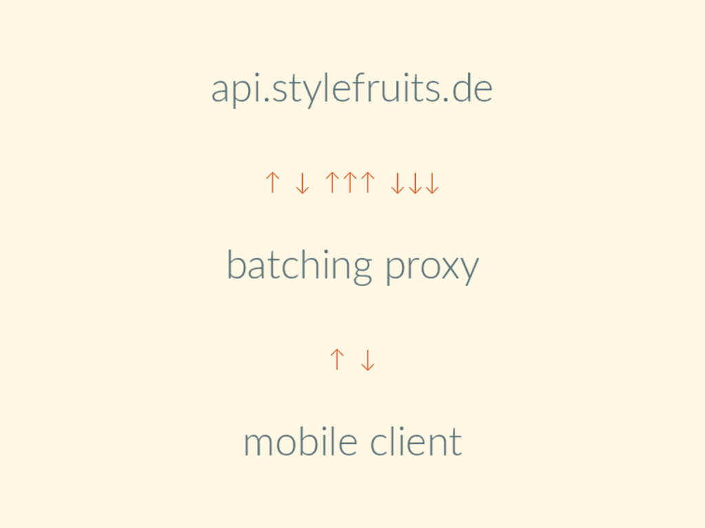 api.stylefruits.de ↑ ↓ ↑↑↑ ↓↓↓ batching proxy ↑...