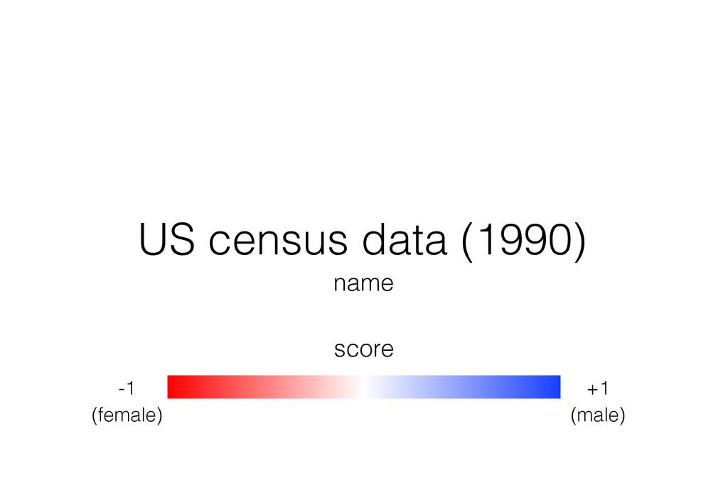 US census data (1990) name score -1 (female) +1...