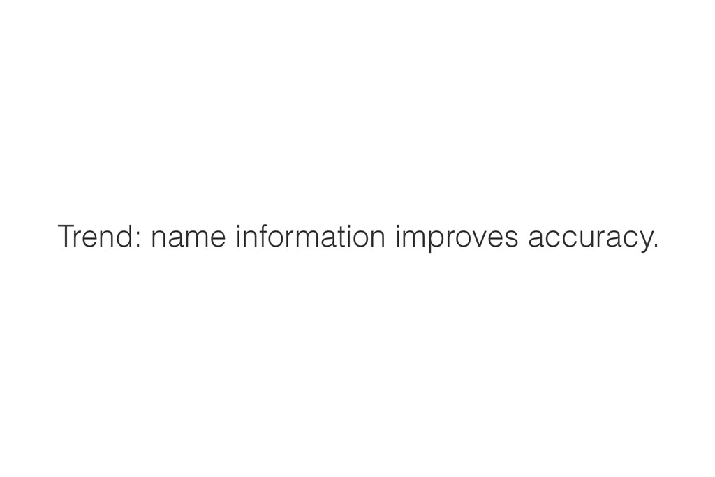 Trend: name information improves accuracy.