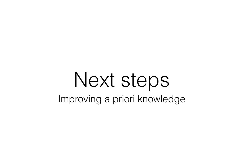 Next steps Improving a priori knowledge