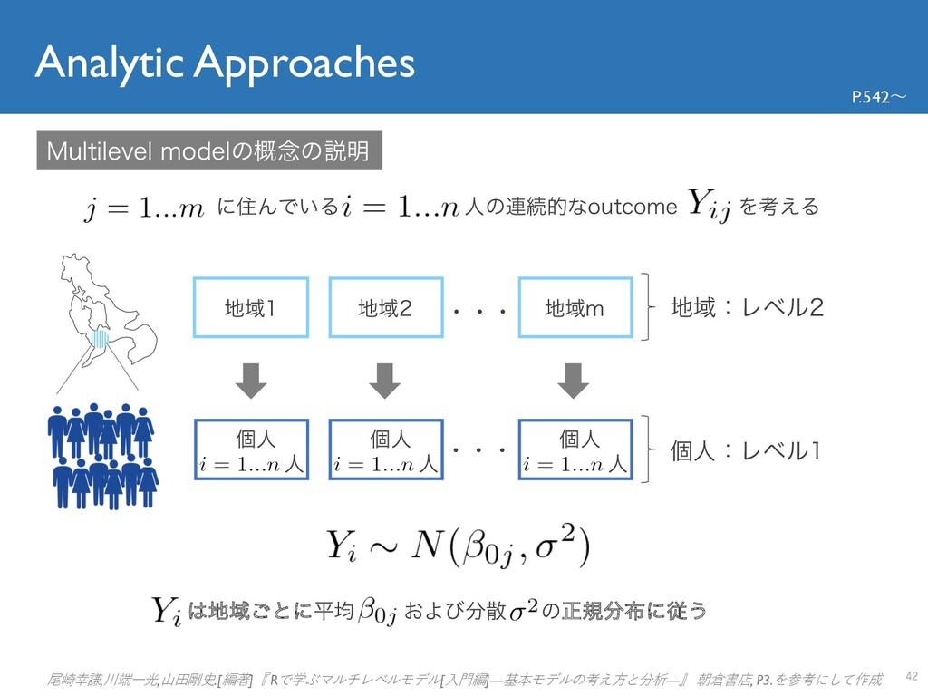 Analytic Approaches ҬɿϨϕϧ .VMUJMFWFMNPEFMͷ֓೦...