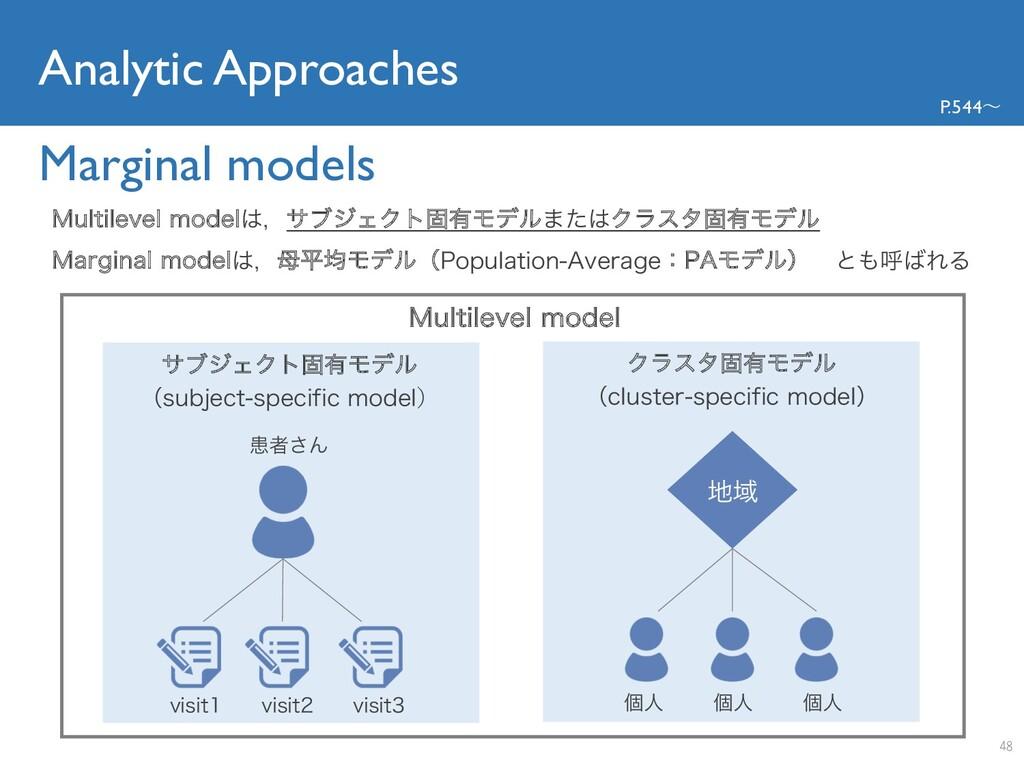 Analytic Approaches Marginal models .VMUJMFWFM...
