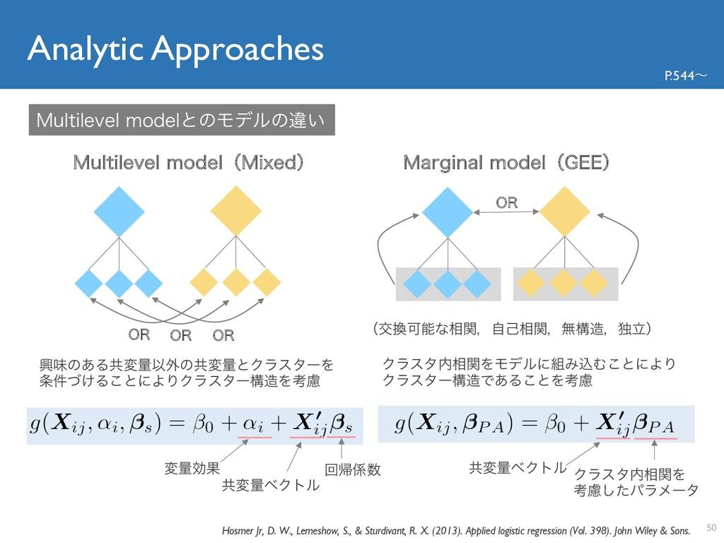 Analytic Approaches .VMUJMFWFMNPEFMʢ.JYFEʣ .VM...