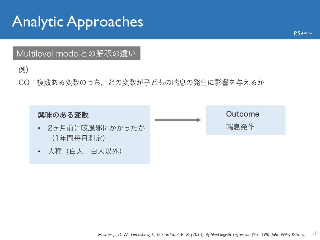 Analytic Approaches .VMUJMFWFMNPEFMͱͷղऍͷҧ͍ Hos...