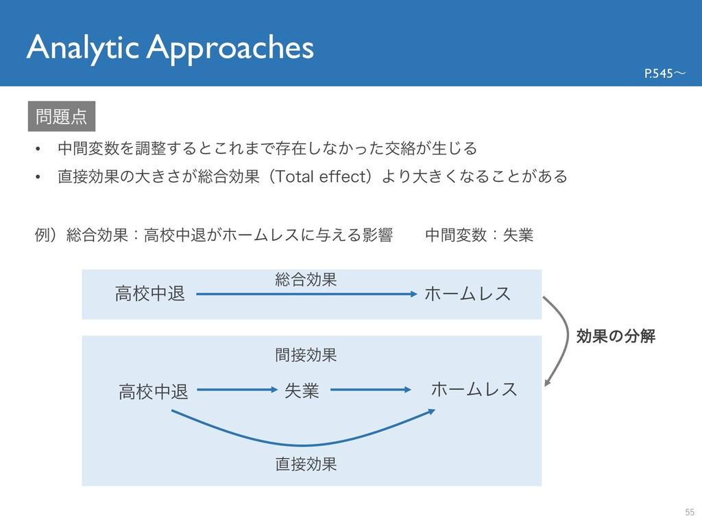 Analytic Approaches P.545〜 • தؒมΛௐ͢Δͱ͜Ε·Ͱଘࡏ͠ͳ...