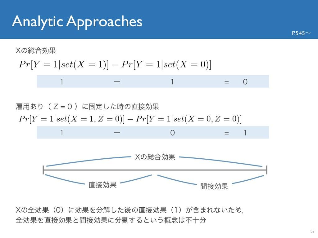 Analytic Approaches 9ͷ૯߹ޮՌ  ʔ    ޏ༻͋Γʢ ;...