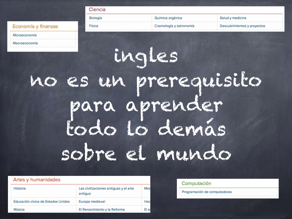 ingles no es un prerequisito para aprender todo...
