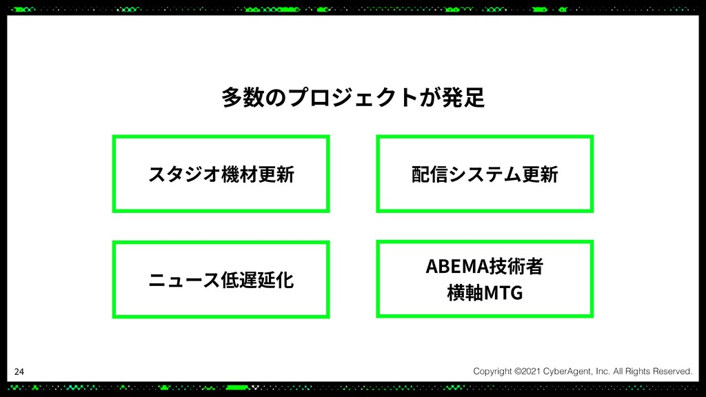 スタジオ機材更新 配信システム更新 ニュース低遅延化 ABEMA技術者 横軸MTG 多数のプロ...