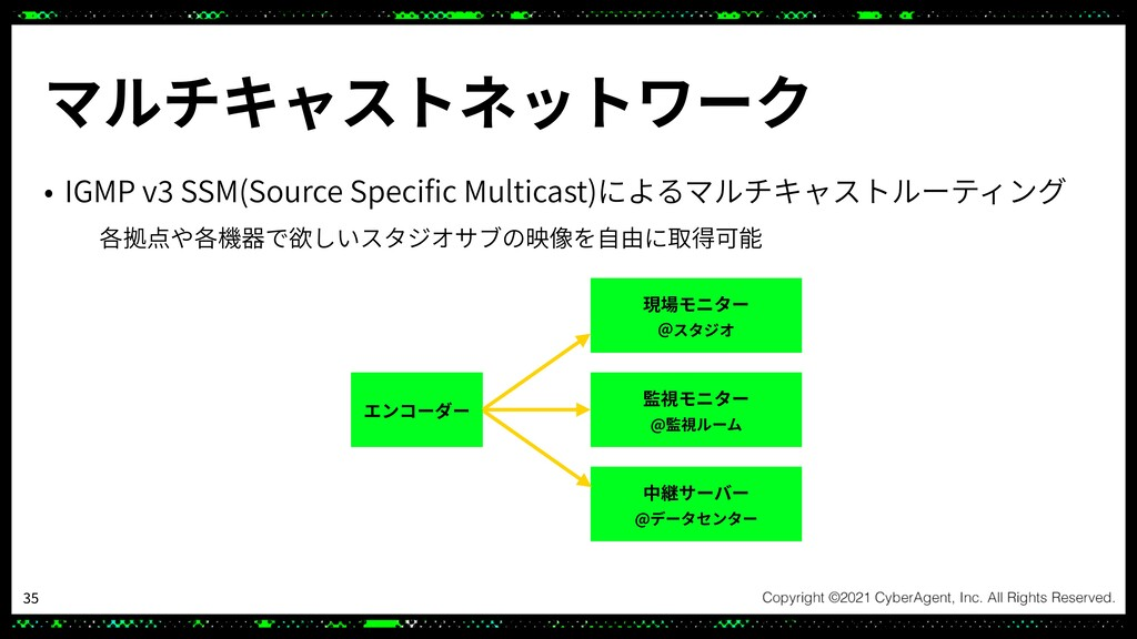 • IGMP v SSM(Source Specific Multicast)によるマルチキャス...