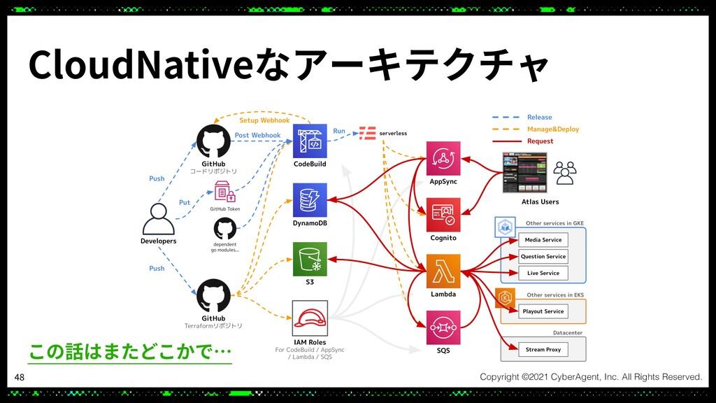 CloudNativeなアーキテクチャ この話はまたどこかで…