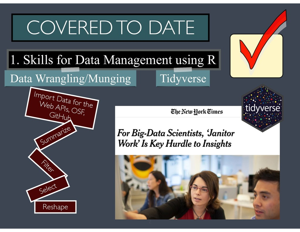 2 COVERED TO DATE 1. Skills for Data Management...