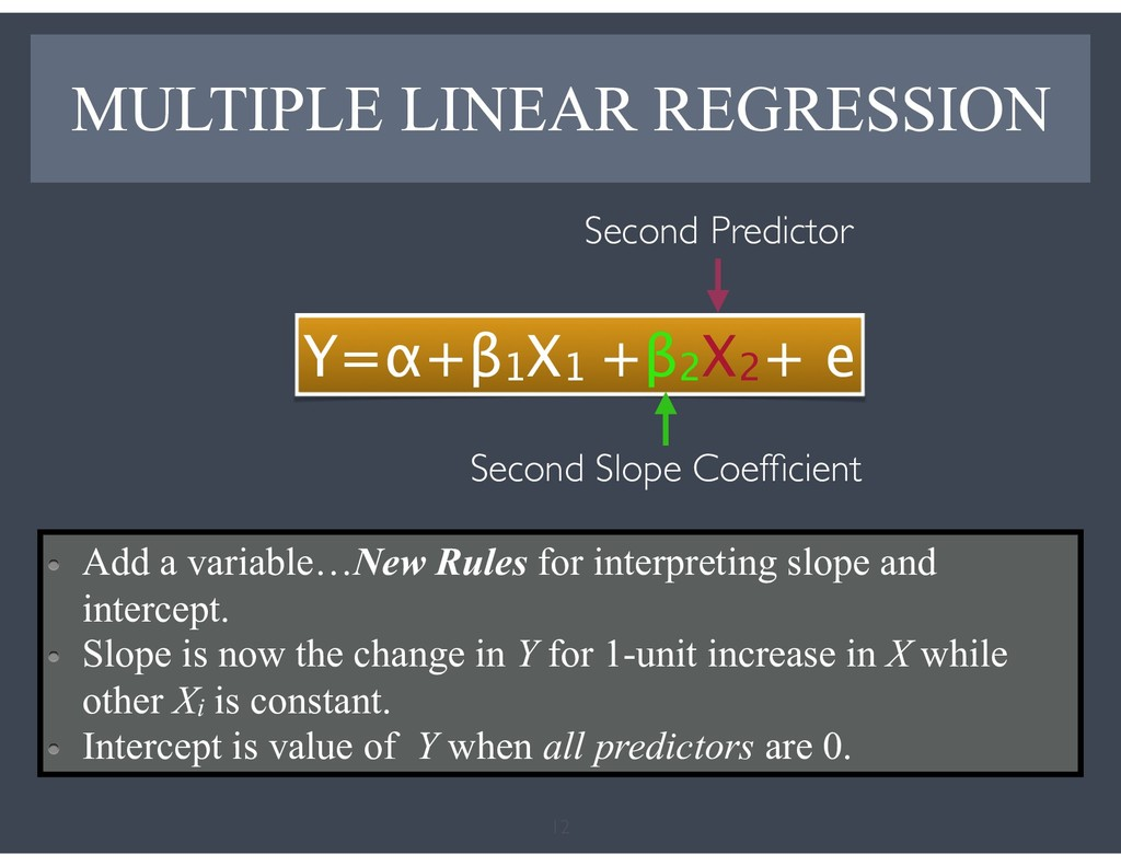 MULTIPLE LINEAR REGRESSION 12 Y=α+β1X1 +β2X2+ e...