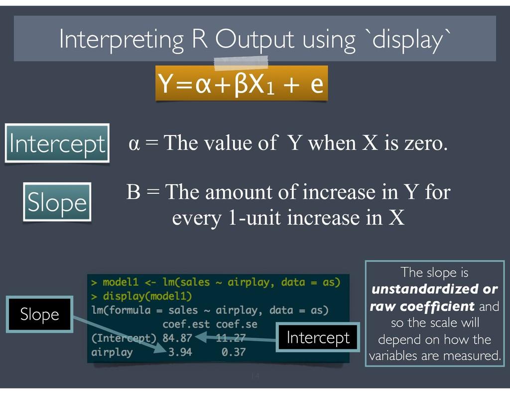 14 Intercept α = The value of Y when X is zero....