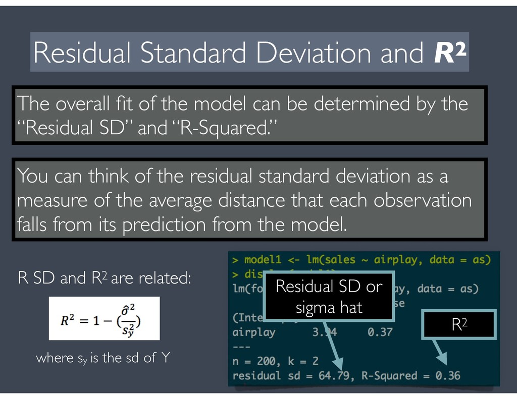16 Residual Standard Deviation and R2 The overa...