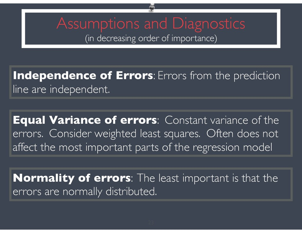 23 Independence of Errors: Errors from the pred...