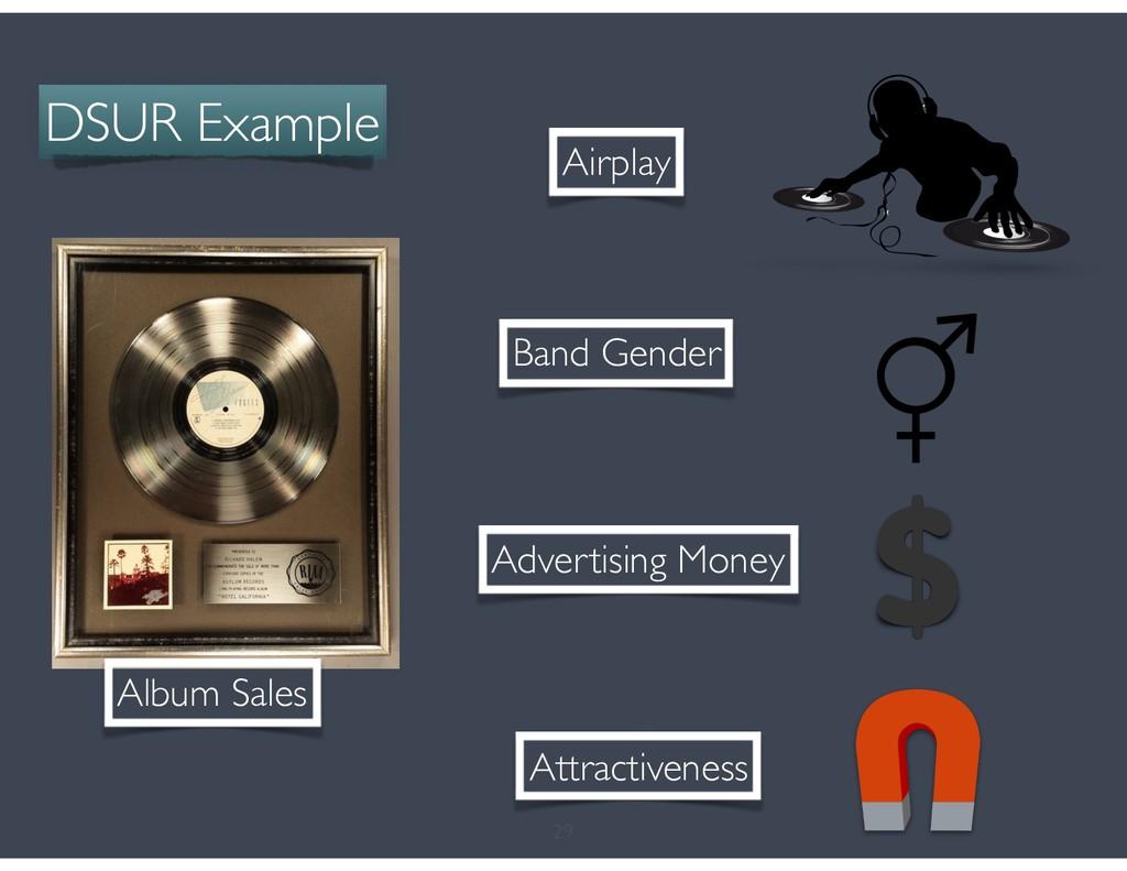 29 Album Sales Airplay Advertising Money Attrac...
