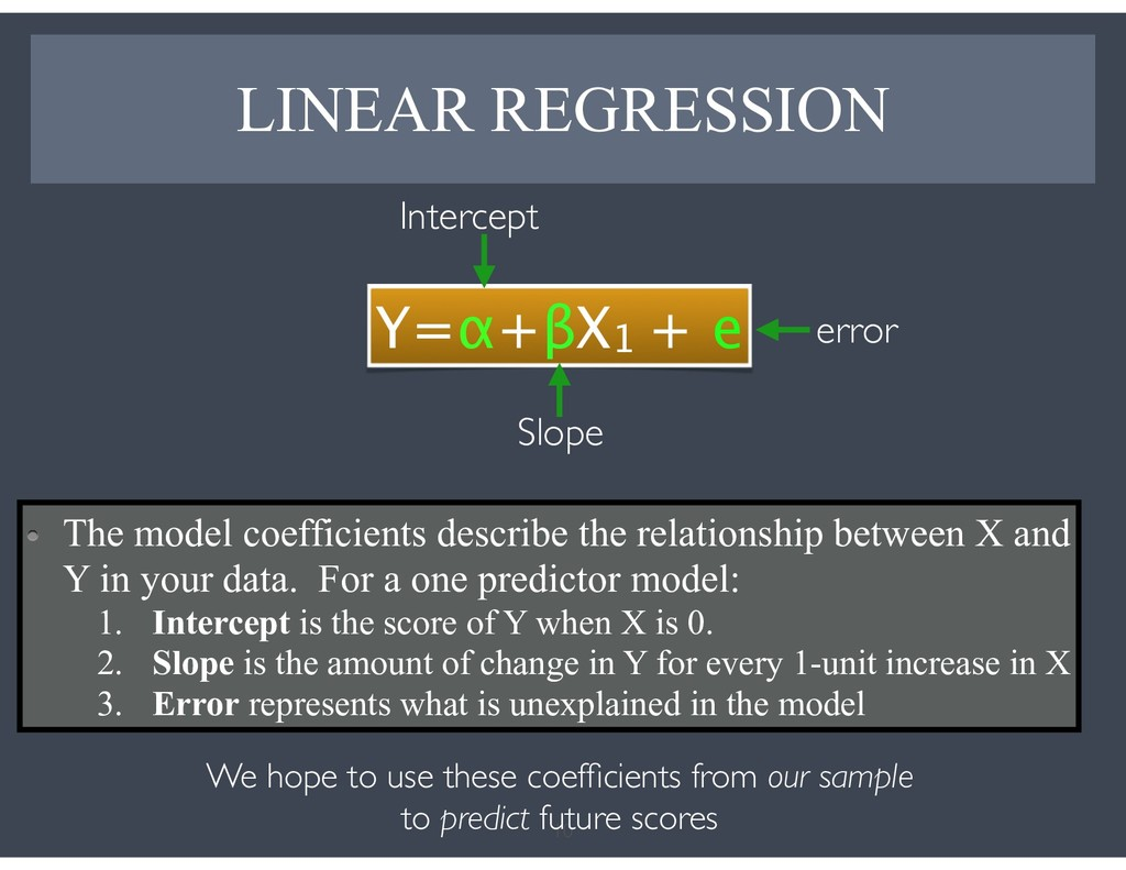 LINEAR REGRESSION 10 Y=α+βX1 + e Intercept Slop...