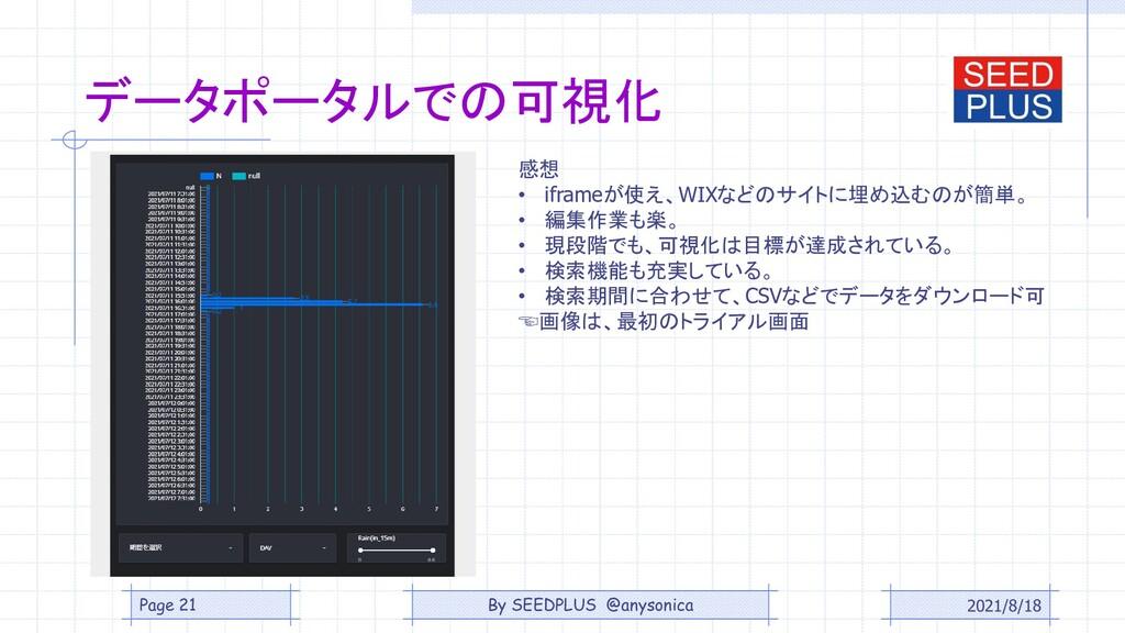 2021/8/18 データポータルでの可視化 感想 • iframeが使え、WIXなどのサイト...