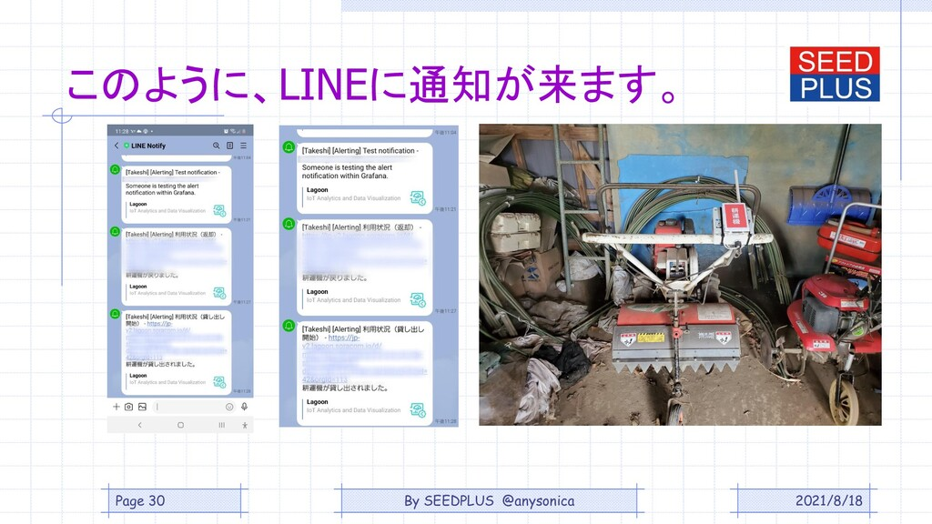 2021/8/18 このように、LINEに通知が来ます。 By SEEDPLUS @anyso...