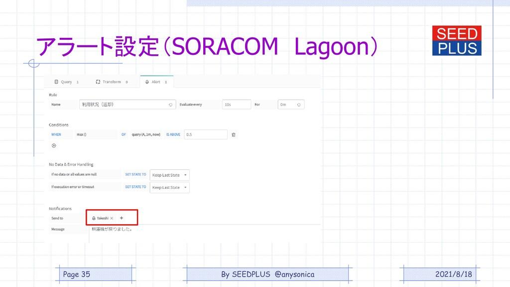 2021/8/18 アラート設定(SORACOM Lagoon) By SEEDPLUS @a...