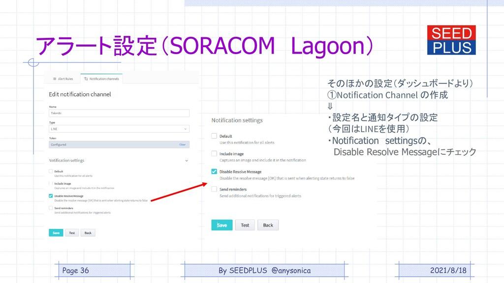2021/8/18 アラート設定(SORACOM Lagoon) そのほかの設定(ダッシュボー...