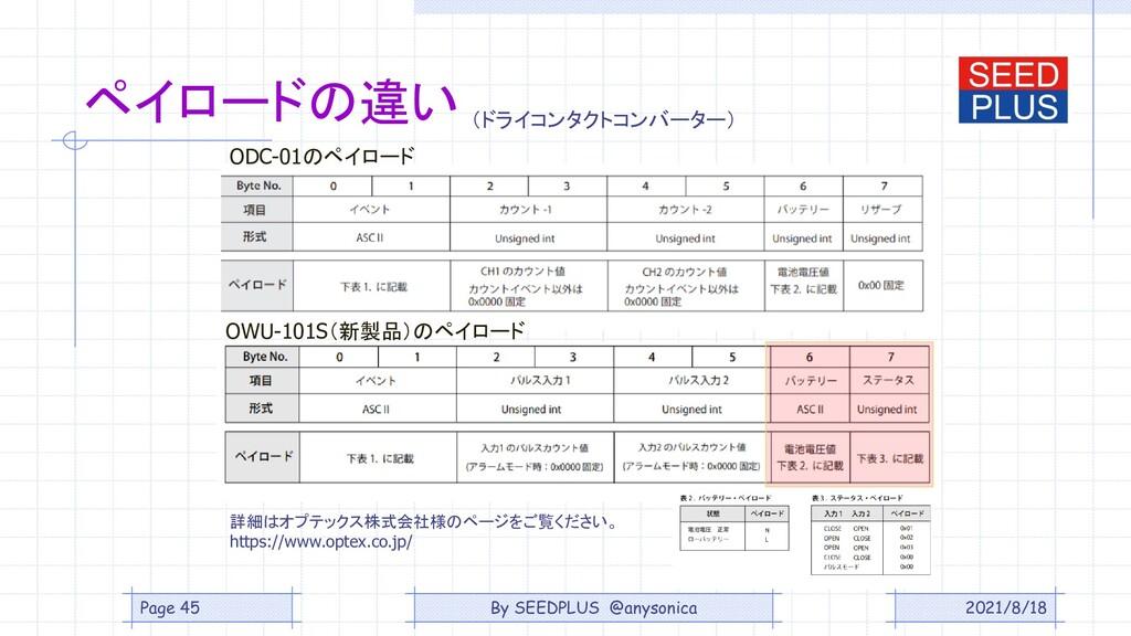 ペイロードの違い 2021/8/18 ODC-01のペイロード OWU-101S(新製品)のペ...