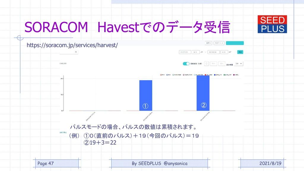 2021/8/19 Page 47 SORACOM Havestでのデータ受信 パルスモードの...