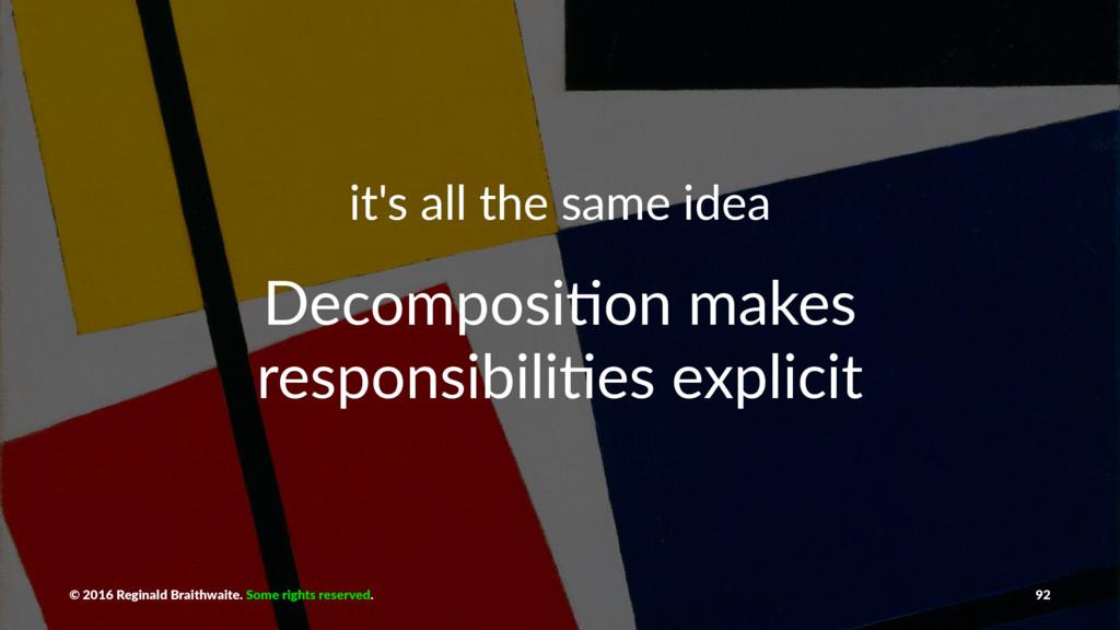 it's all the same idea Decomposi)on makes respo...