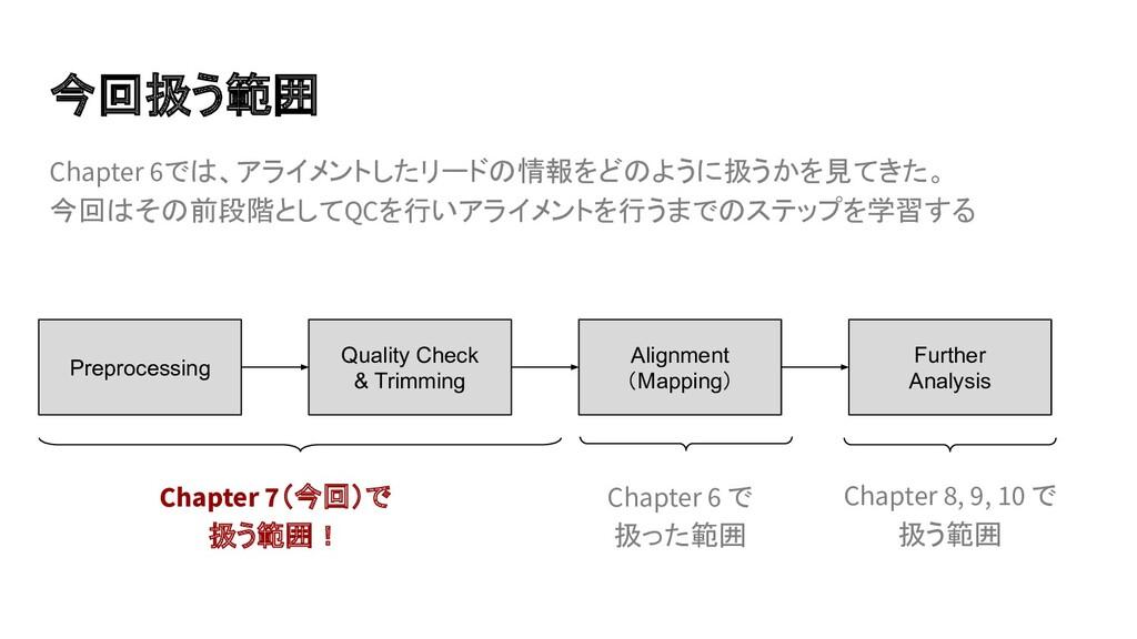 今回扱う範囲 Chapter 6では、アライメントしたリードの情報をどのように扱うかを見てきた...