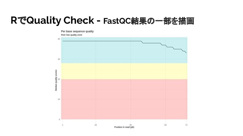RでQuality Check - FastQC結果の一部を描画
