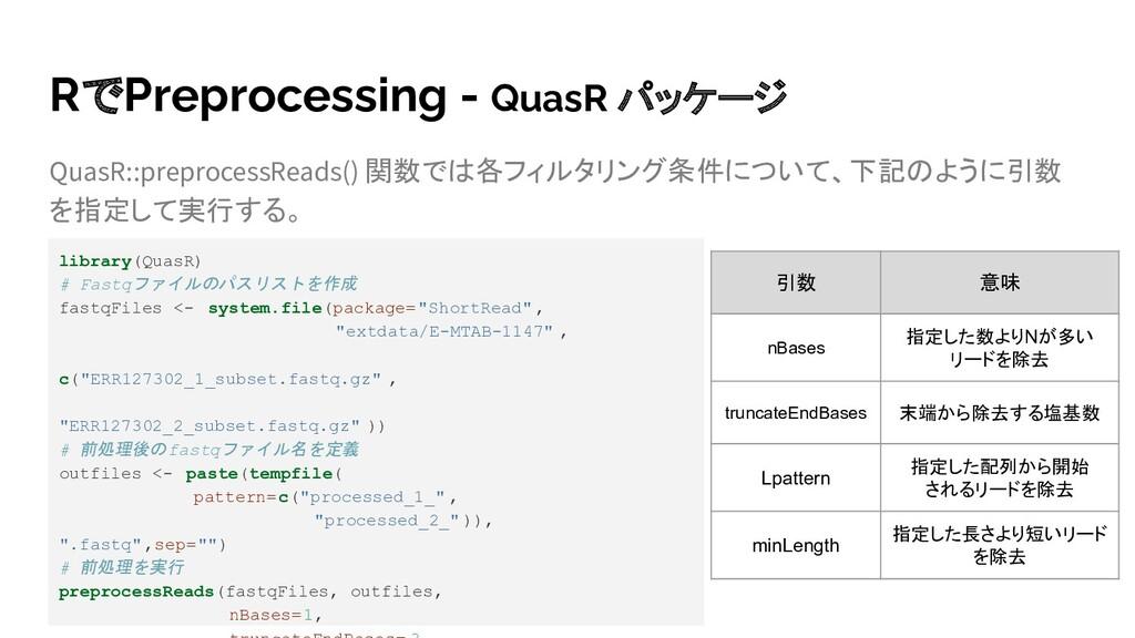 RでPreprocessing - QuasR パッケージ QuasR::preprocess...