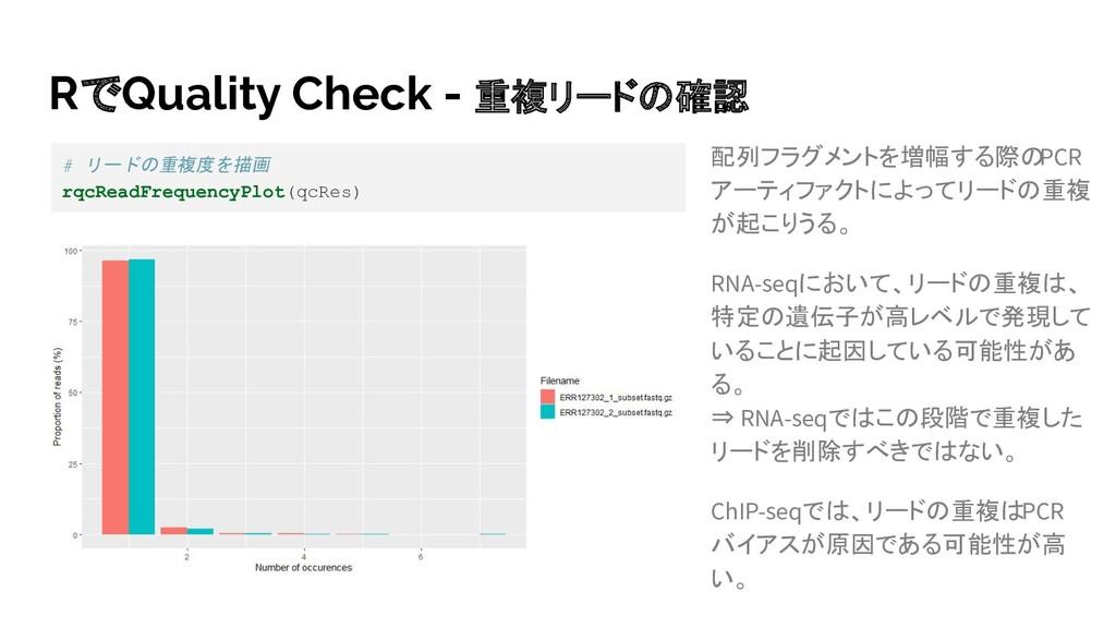 RでQuality Check - 重複リードの確認 配列フラグメントを増幅する際の PCR ...