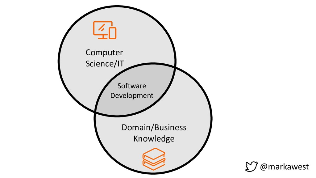 Computer Science/IT Domain/Business Knowledge S...