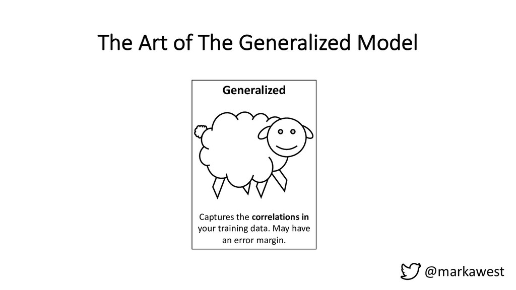 Generalized Captures the correlations in your t...