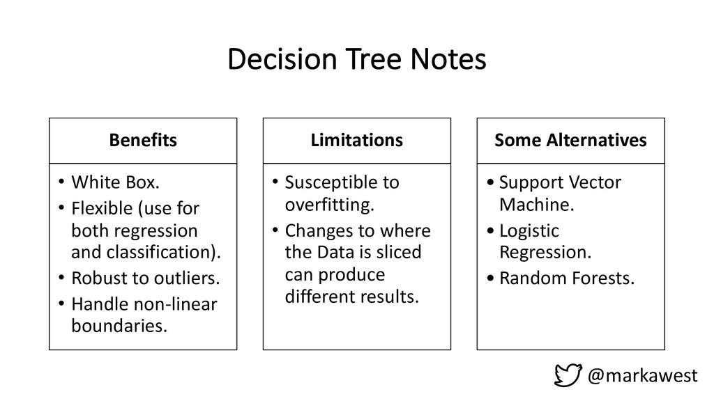 Decision Tree Notes Benefits • White Box. • Fle...